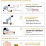 Instrukcja udzielania pomocy z AED
